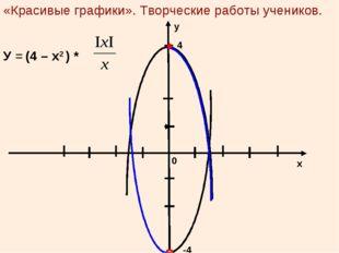 «Красивые графики». Творческие работы учеников. 0 х у 4 -4 У = (4 – х2 ) *