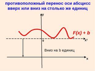 противоположный перенос оси абсцисс вверх или вниз на столько же единиц x1 y