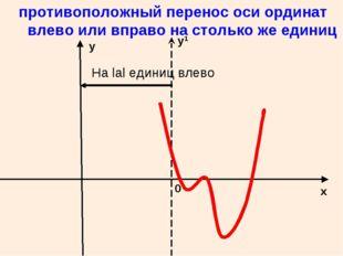 противоположный перенос оси ординат влево или вправо на столько же единиц 0