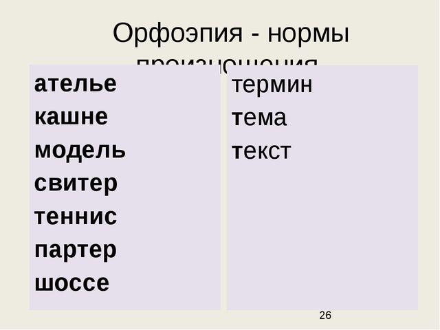 Орфоэпия - нормы произношения. термин тема текст ателье кашне модель свитер т...