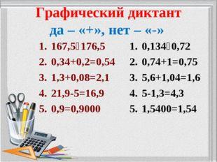 Графический диктант да – «+», нет – «-» 167,5˃176,5 0,34+0,2=0,54 1,3+0,08=2,