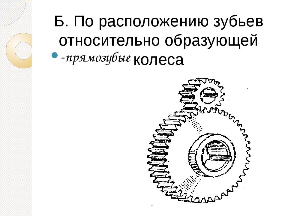 -прямозубые Б. По расположению зубьев относительно образующей колеса