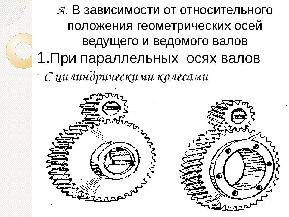 1.При параллельных осях валов С цилиндрическими колесами А. В зависимости от...