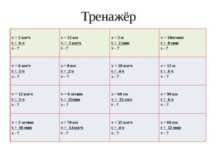 Тренажёр v= 2 км/ч t= 6 ч s- ? s= 12 км v= 3 км/ч t- ? s= 2 м t= 2 мин v- ? v