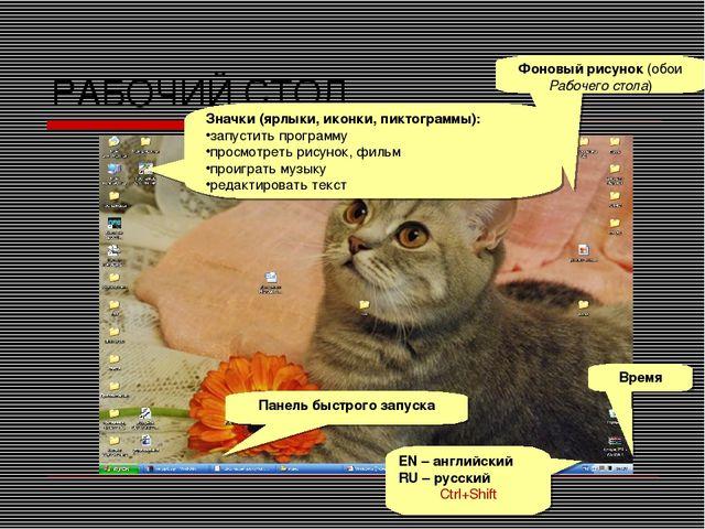 РАБОЧИЙ СТОЛ Значки (ярлыки, иконки, пиктограммы): запустить программу просмо...