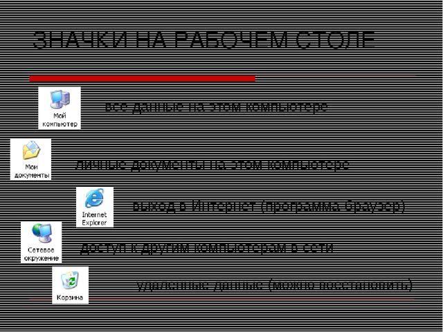ЗНАЧКИ НА РАБОЧЕМ СТОЛЕ все данные на этом компьютере личные документы на это...