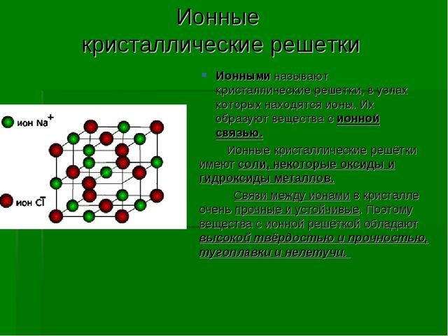 Ионные кристаллические решетки Ионные кристаллические решётки имеют соли, не...