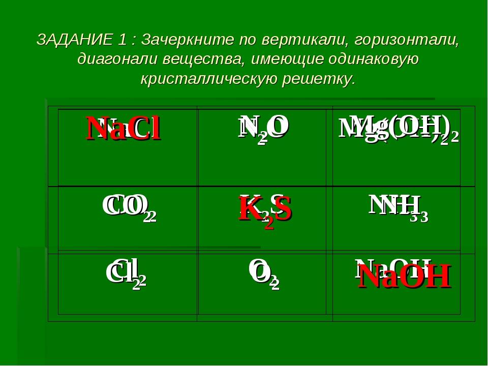 ЗАДАНИЕ 1 : Зачеркните по вертикали, горизонтали, диагонали вещества, имеющие...