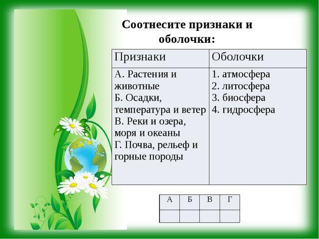 Соотнесите признаки и оболочки: Признаки Оболочки А.Растения и животные Б. Ос...