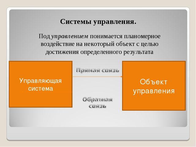 Управляющая система Объект управления Системы управления. Под управлением пон...