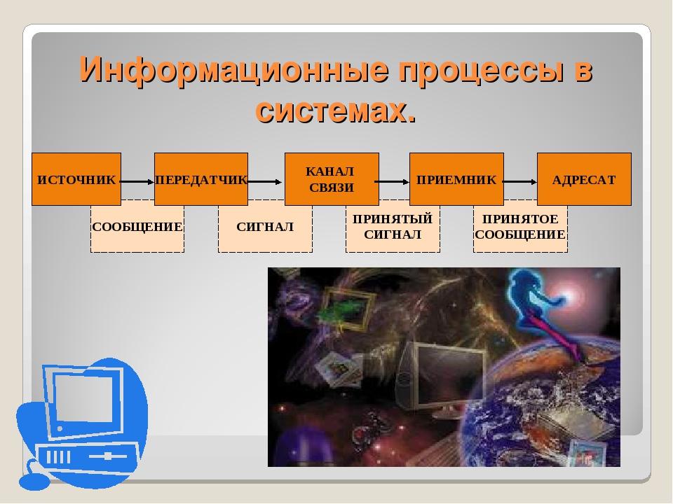Информационные процессы в системах.