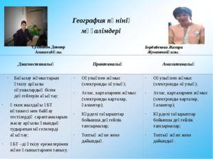 Султанов Данияр Амангелдіұлы. Бердибекова Жазира Жумантайқызы. География пән