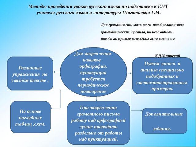 Различные упражнения на связном тексте . На основе наглядных таблиц ,схем. Д...