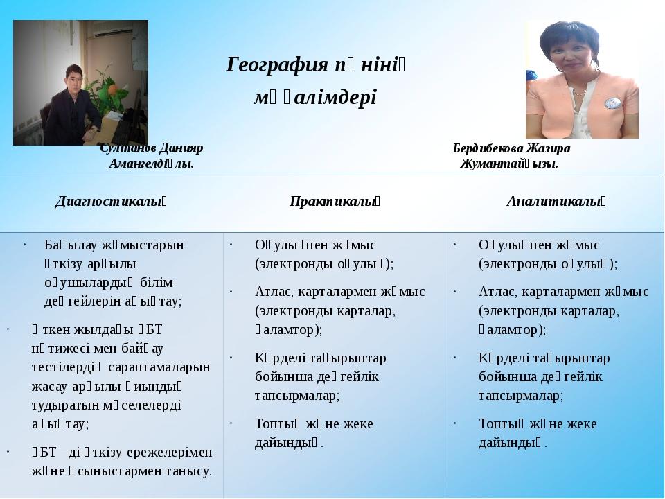 Султанов Данияр Амангелдіұлы. Бердибекова Жазира Жумантайқызы. География пән...