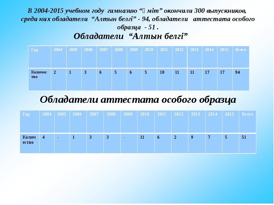 "Обладатели ""Алтын белгі"" В 2004-2015 учебном году гимназию ""Үміт"" окончили 3..."