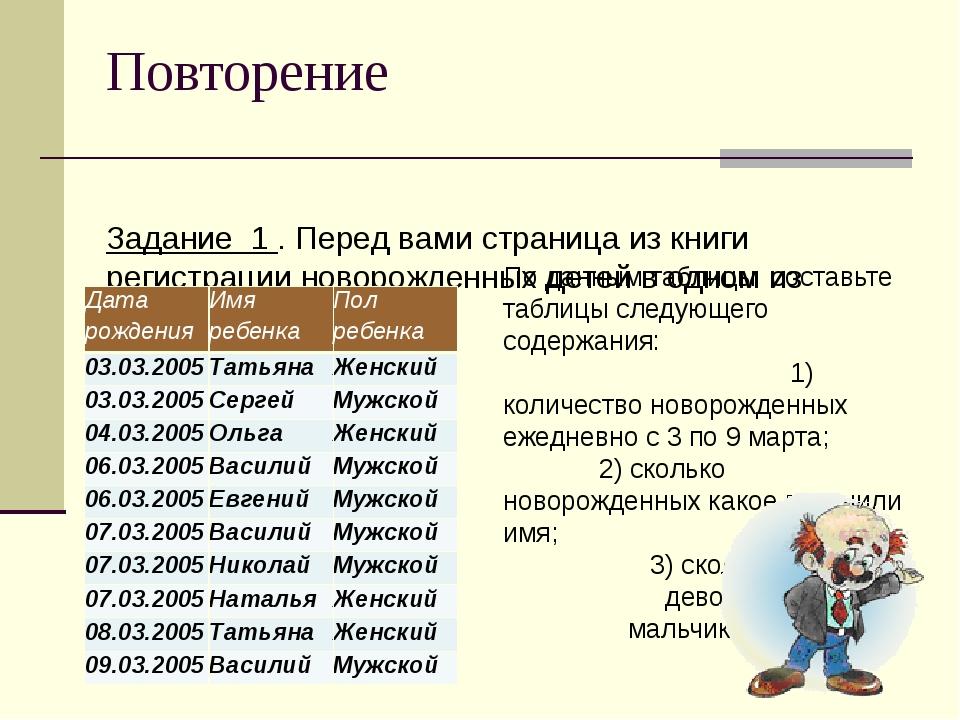 Повторение Задание 1 . Перед вами страница из книги регистрации новорожденных...