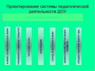 Проектирование системы педагогической деятельности ДОУ ПОЗНАВАТЕЛЬНОЕ РАЗВИТИЕ