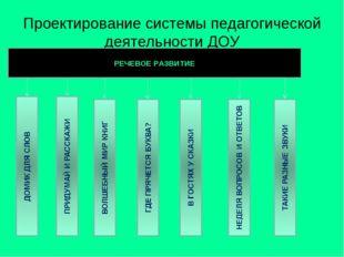Проектирование системы педагогической деятельности ДОУ РЕЧЕВОЕ РАЗВИТИЕ