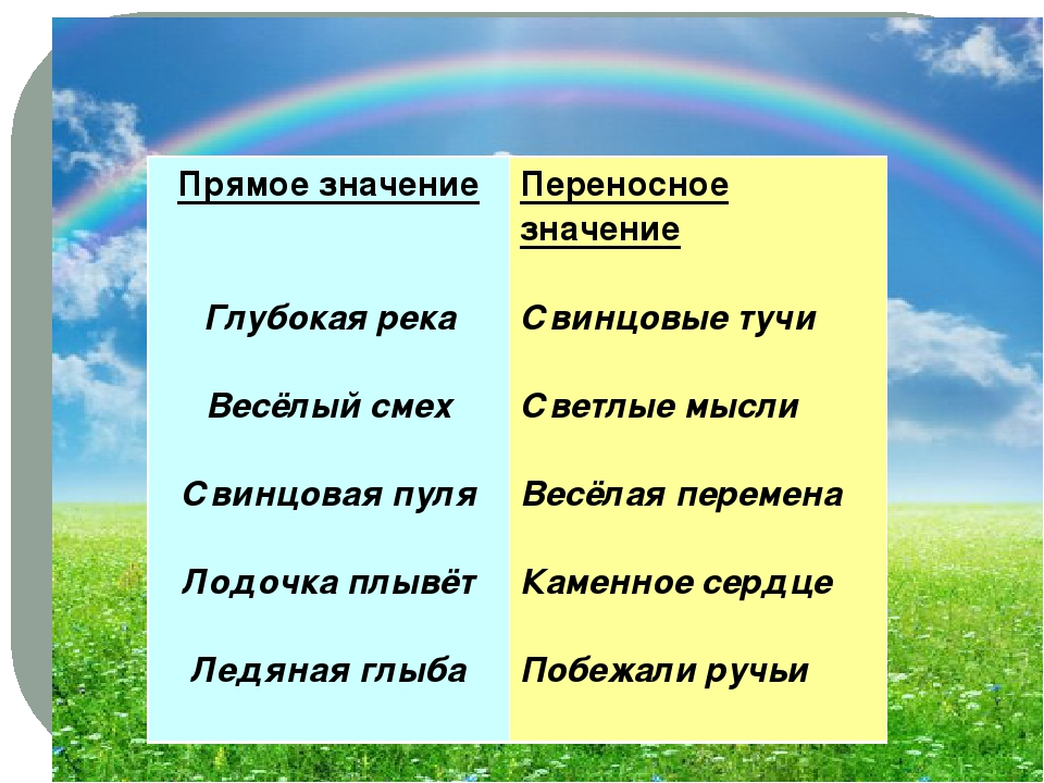 Прямое значение Глубокая река Весёлый смех Свинцовая пуля Лодочка плывёт Ледя...