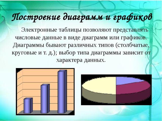 Построение диаграмм и графиков Электронные таблицы позволяют представлять чис...