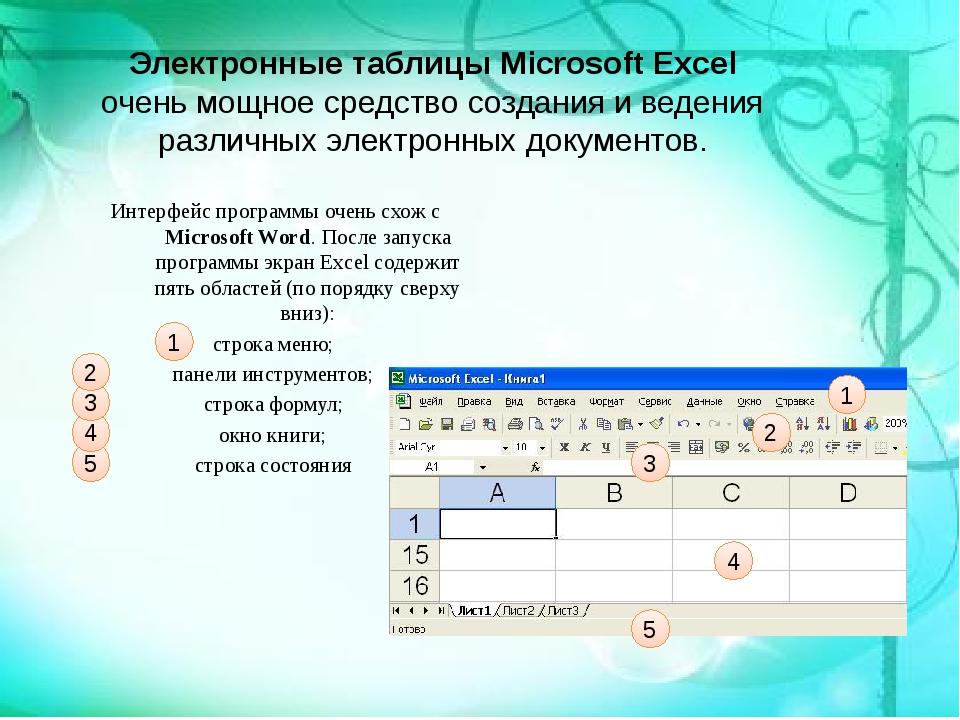 5 4 3 2 1 Электронные таблицы Microsoft Excel очень мощное средство создания...