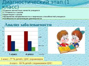 Анализ заболеваемости Оценка личностных качеств учащихся Готовность к школе