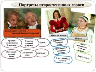 Иван Петрович Берестов Григорий Иванович Муромский вдовец англоман Владелец с