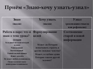 Знаю (вызов)Хочу узнать (вызов)Узнал (реализация смысла или рефлексия) Рабо