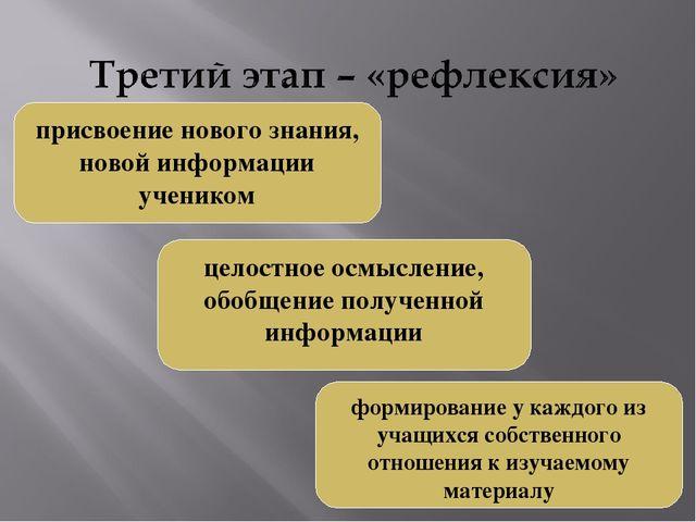 целостное осмысление, обобщение полученной информации присвоение нового знани...