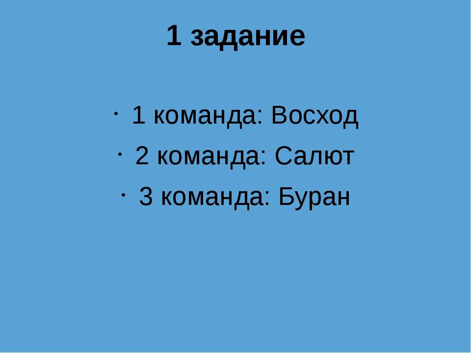 1 задание 1 команда: Восход 2 команда: Салют 3 команда: Буран