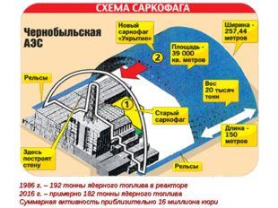 1986 г. – 192 тонны ядерного топлива в реакторе 2016 г. – примерно 182 тонны