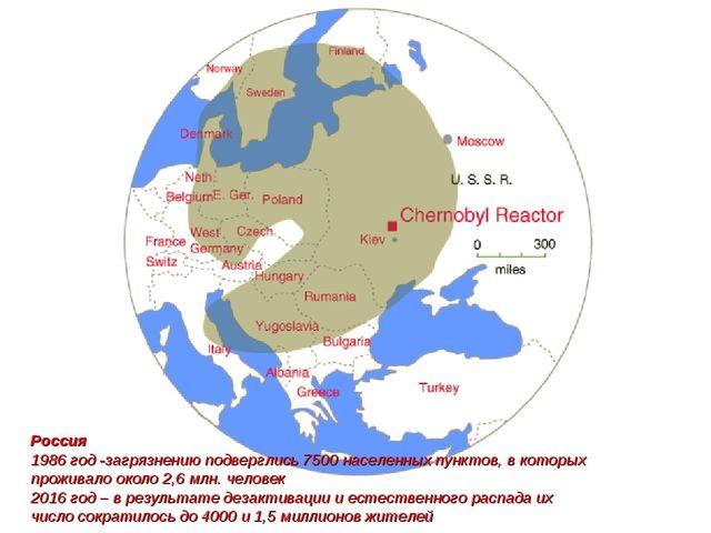 Россия 1986 год -загрязнению подверглись 7500 населенных пунктов, в которых п...
