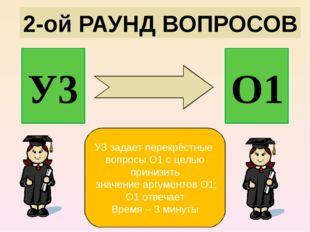 2-ой РАУНД ВОПРОСОВ У3 О1 У3 задает перекрёстные вопросы О1 с целью принизить