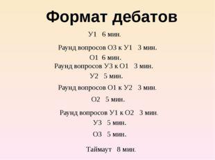 Формат дебатов У1 6 мин. Раунд вопросов О3 к У1 3 мин. О1 6 мин. Раунд вопрос
