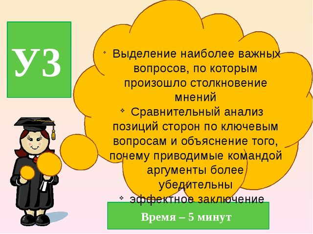 У3 Время – 5 минут Выделение наиболее важных вопросов, по которым произошло с...