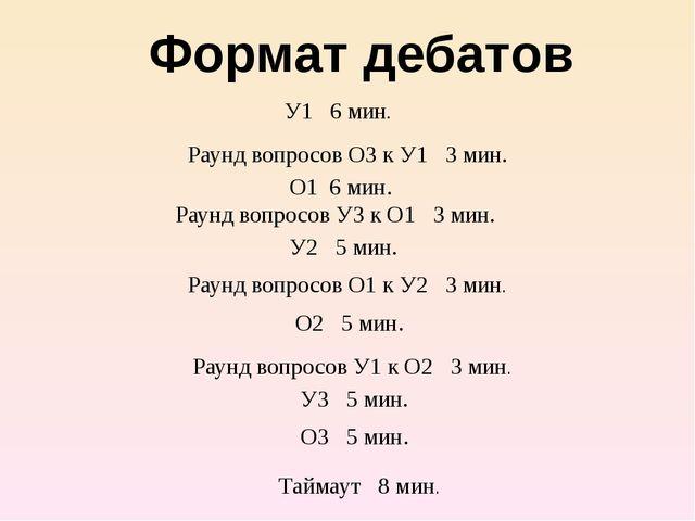 Формат дебатов У1 6 мин. Раунд вопросов О3 к У1 3 мин. О1 6 мин. Раунд вопрос...