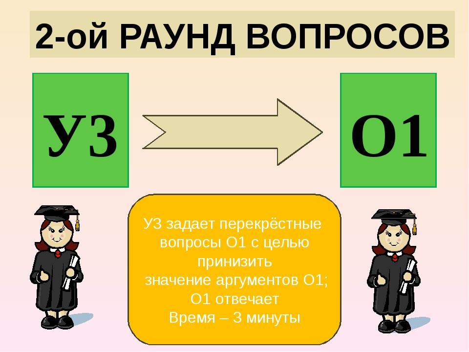 2-ой РАУНД ВОПРОСОВ У3 О1 У3 задает перекрёстные вопросы О1 с целью принизить...