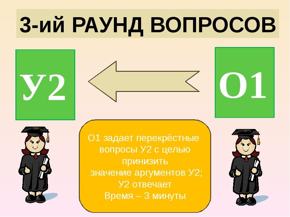 3-ий РАУНД ВОПРОСОВ У2 О1 О1 задает перекрёстные вопросы У2 с целью принизить...