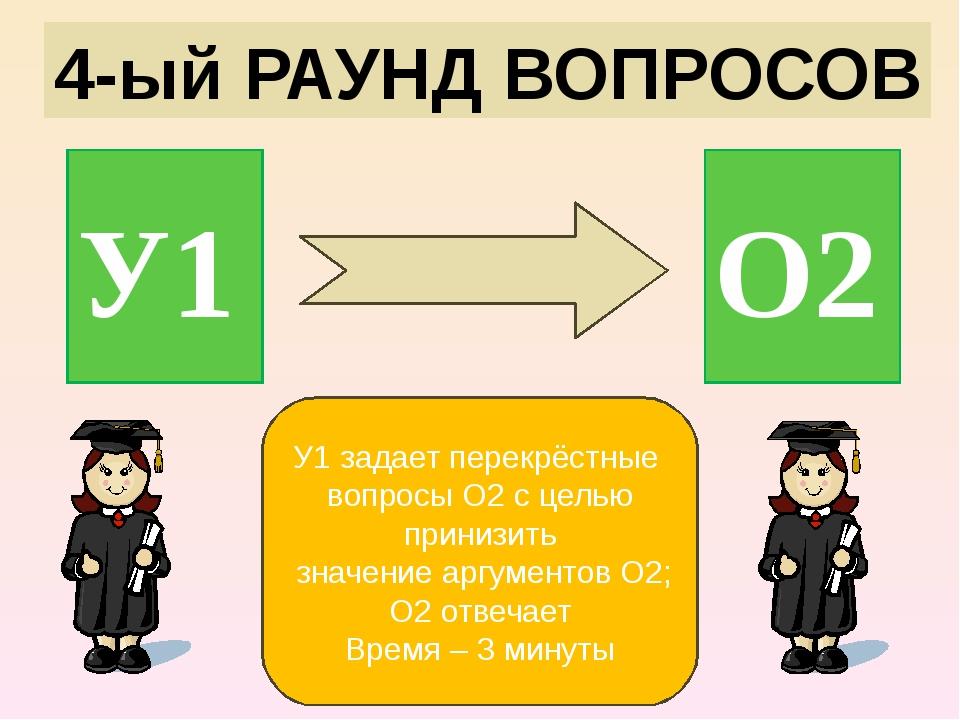 4-ый РАУНД ВОПРОСОВ У1 О2 У1 задает перекрёстные вопросы О2 с целью принизить...