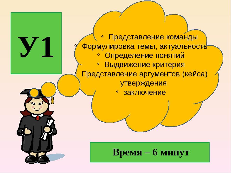 У1 Представление команды Формулировка темы, актуальность Определение понятий...