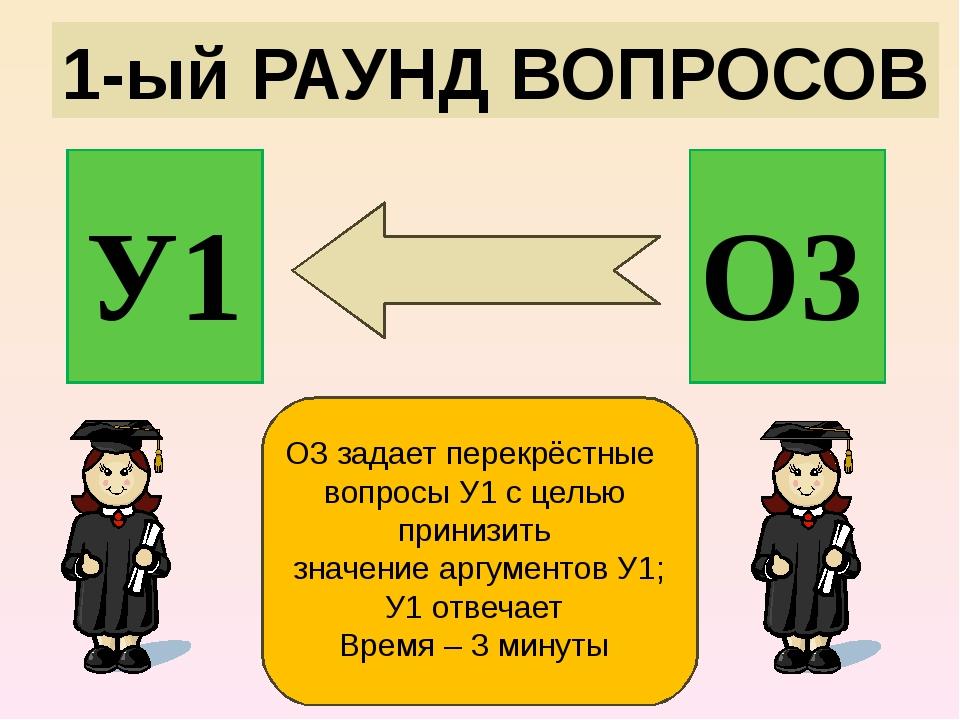 1-ый РАУНД ВОПРОСОВ У1 О3 О3 задает перекрёстные вопросы У1 с целью принизить...