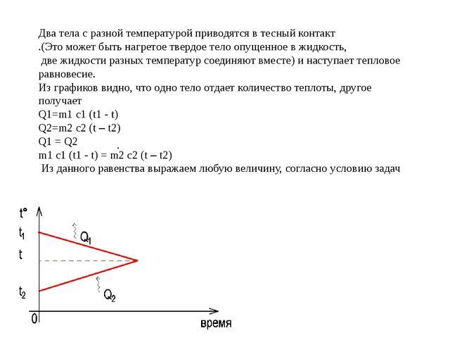 . Два тела с разной температурой приводятся в тесный контакт .(Это может быть...