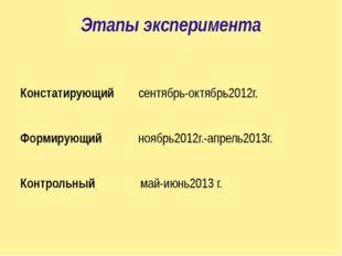 Этапы эксперимента Констатирующий сентябрь-октябрь2012г. Формирующий ноябрь20