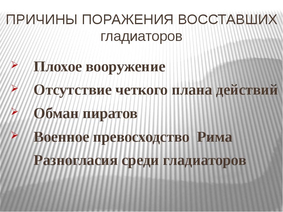 ПРИЧИНЫ ПОРАЖЕНИЯ ВОССТАВШИХ гладиаторов Плохое вооружение Отсутствие четкого...