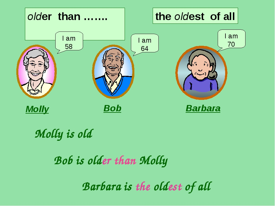 older than ……. I am 58 I am 64 I am 70 Molly Bob Barbara Molly is old Bob is...