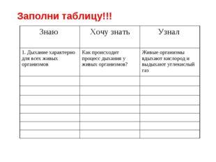 Заполни таблицу!!! Знаю Хочу знатьУзнал 1. Дыхание характерно для всех жив