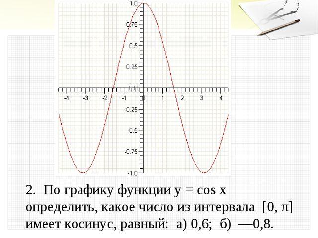 2. По графику функции у = cos х определить, какое число из интервала [0, π]...