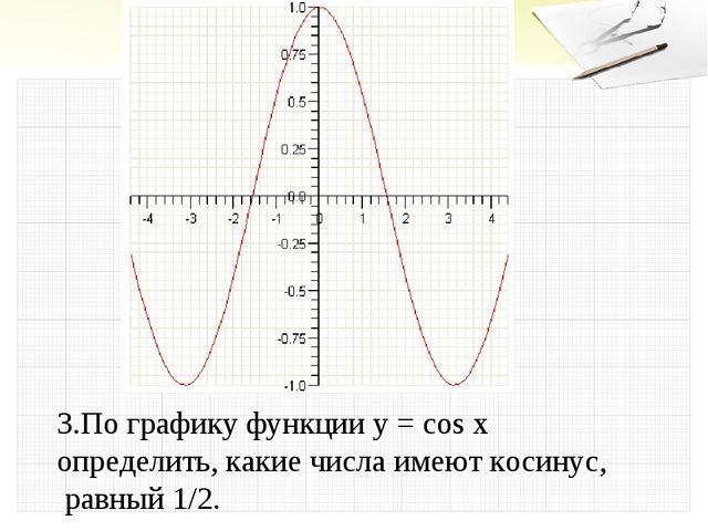 3.По графику функции у = cos x определить, какие числа имеют косинус, равный...