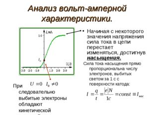 Анализ вольт-амперной характеристики. Начиная с некоторого значения напряжени