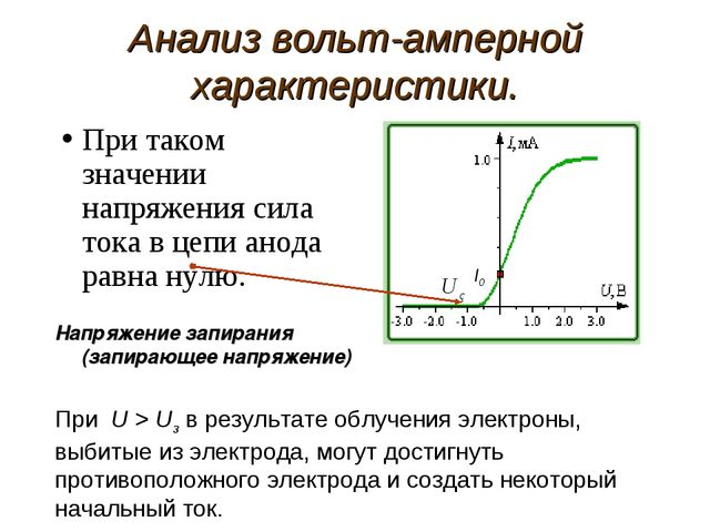 Анализ вольт-амперной характеристики. При таком значении напряжения сила тока...